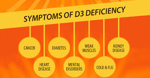 vitamind deficiency